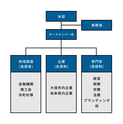 soshikizu_sp